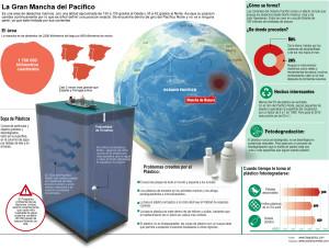 Más plástico que peces en el océano para el 2050.
