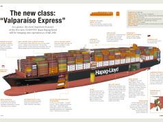 Clase Valparaiso Express, Noticias Marítimas Colombia