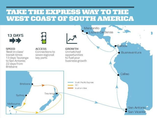Maersk south pacific express