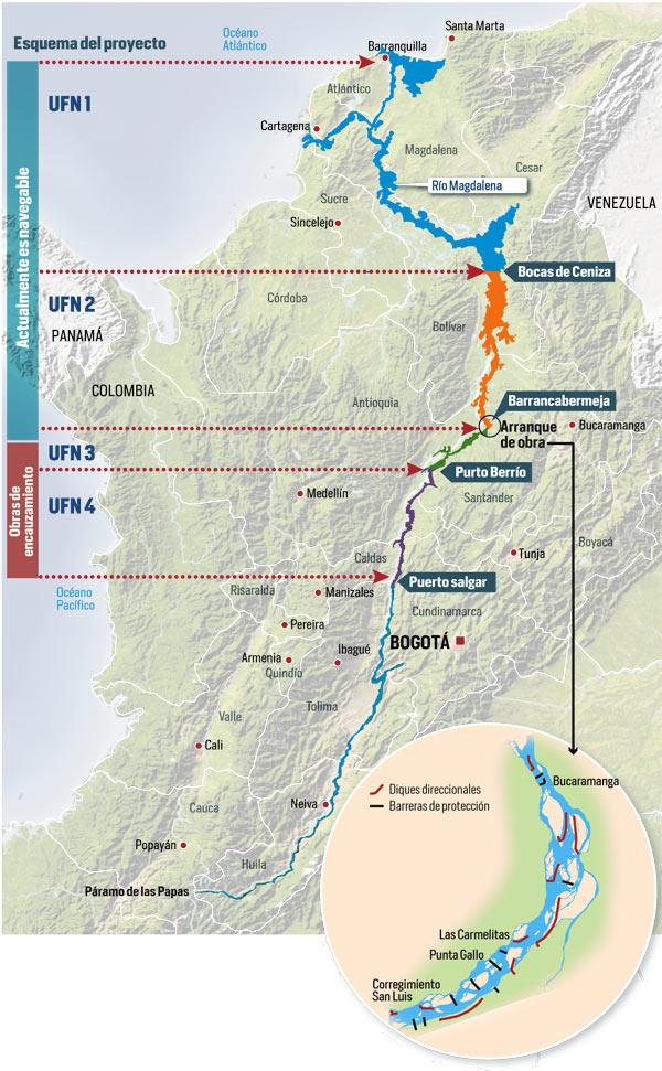 Plan Rio Magdalena