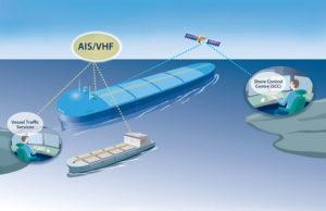 Buques autonomos, IMO, OMI, regulación, seguros, buques no tripulados, futuro, innovación, tecnología, información marítima y portuaria